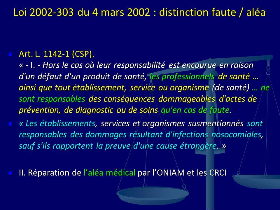 Loi 2002-303 du 4 mars 2002 : distinction faute / aléa