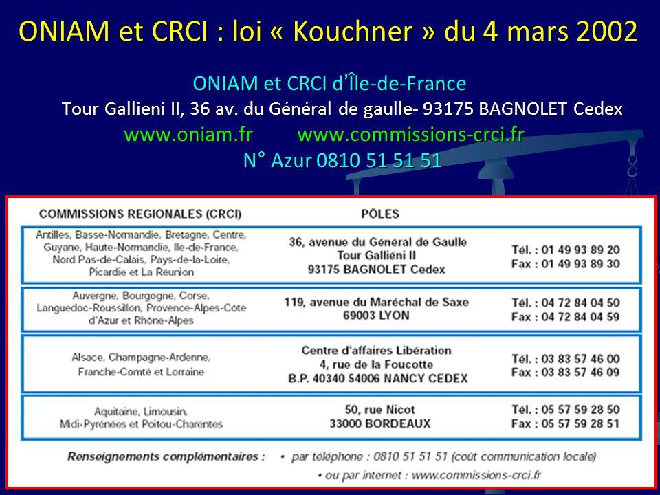 ONIAM et CRCI : loi « Kouchner » du 4 mars 2002