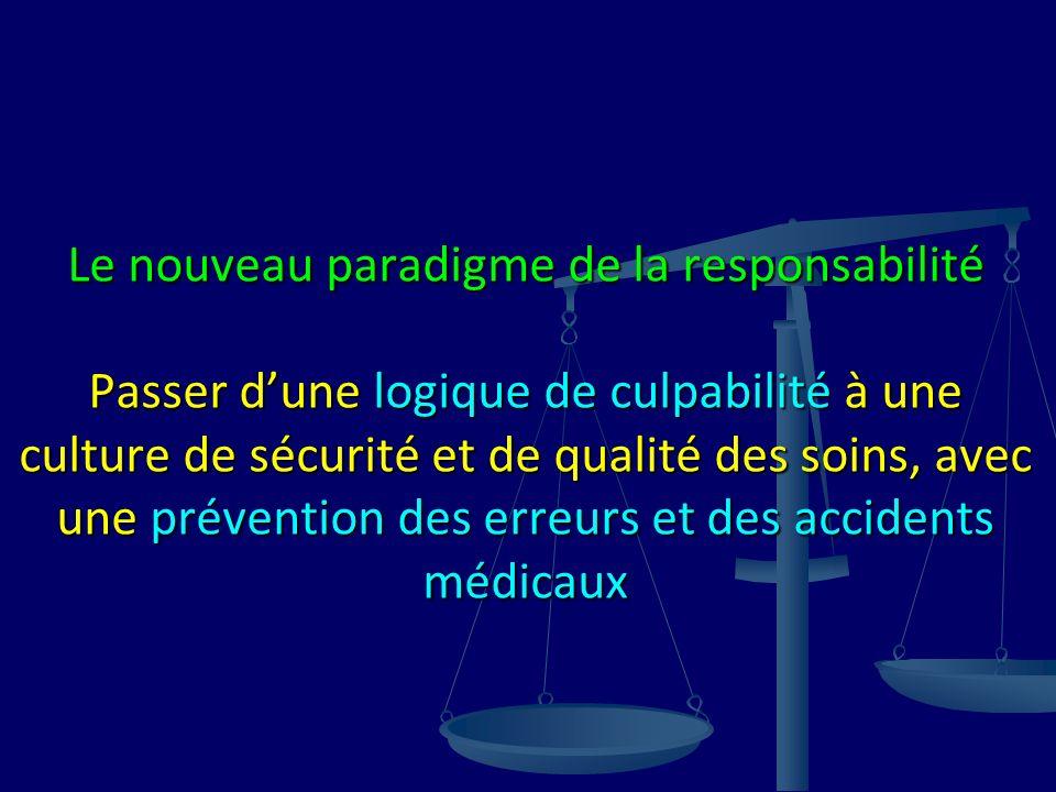 Le nouveau paradigme de la responsabilité Passer d'une logique de culpabilité à une culture de sécurité et de qualité des soins, avec une prévention des erreurs et des accidents médicaux