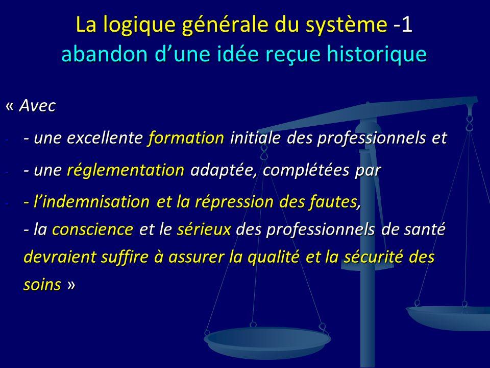 La logique générale du système -1 abandon d'une idée reçue historique