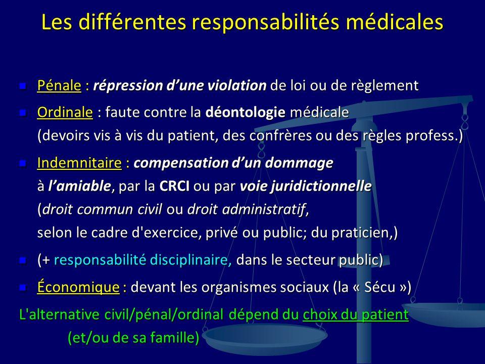 Les différentes responsabilités médicales