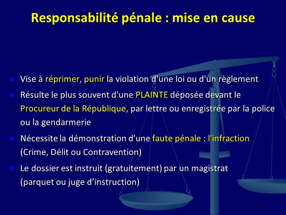 Responsabilité pénale : mise en cause
