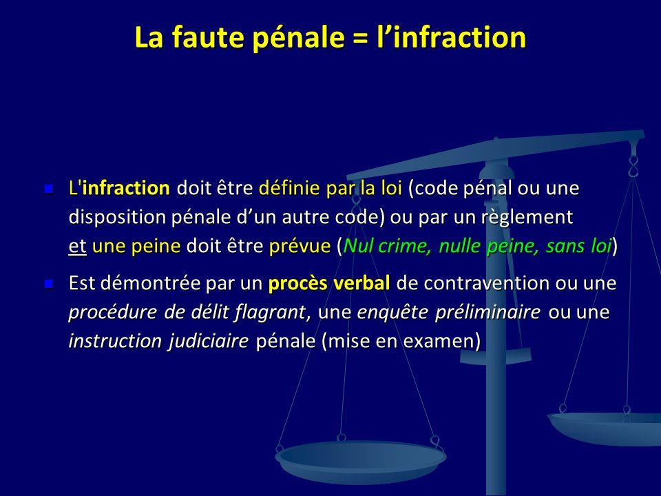 La faute pénale = l'infraction
