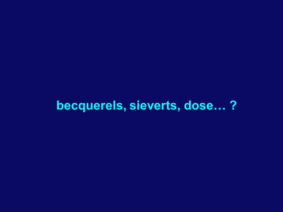 becquerels, sieverts, dose…