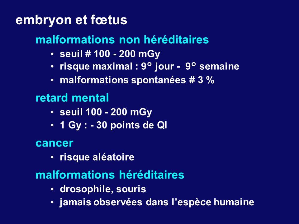 embryon et fœtus malformations non héréditaires retard mental cancer