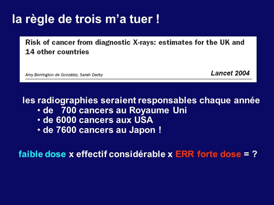 faible dose x effectif considérable x ERR forte dose =