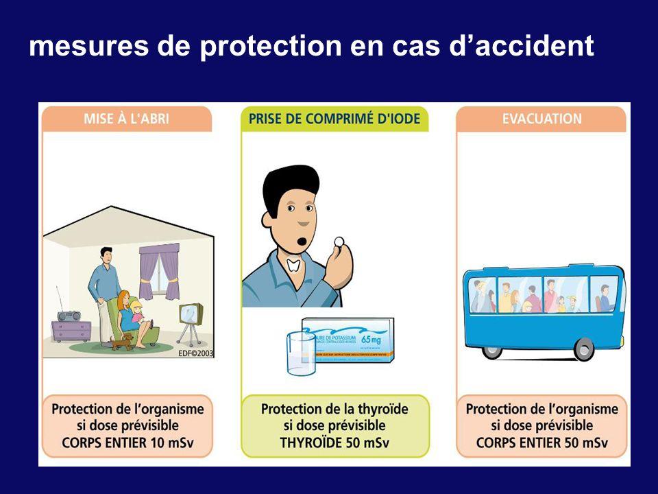 mesures de protection en cas d'accident