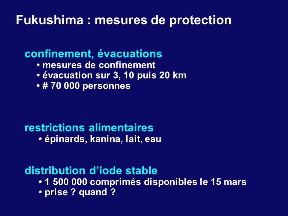 Fukushima : mesures de protection