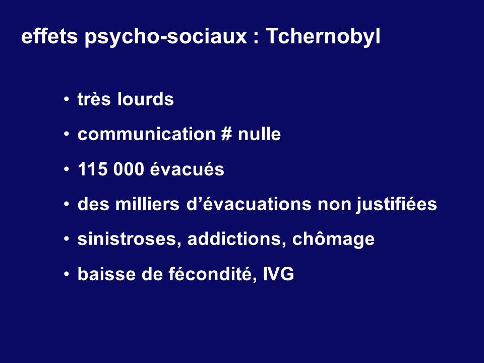 effets psycho-sociaux : Tchernobyl