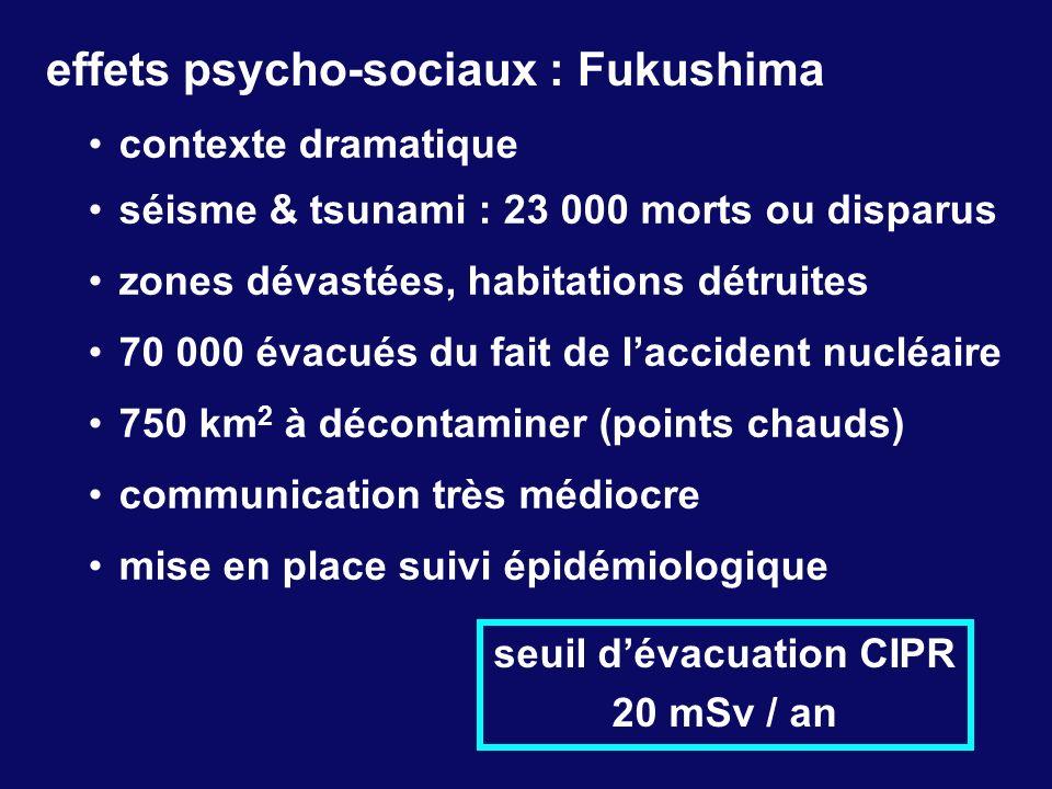 seuil d'évacuation CIPR
