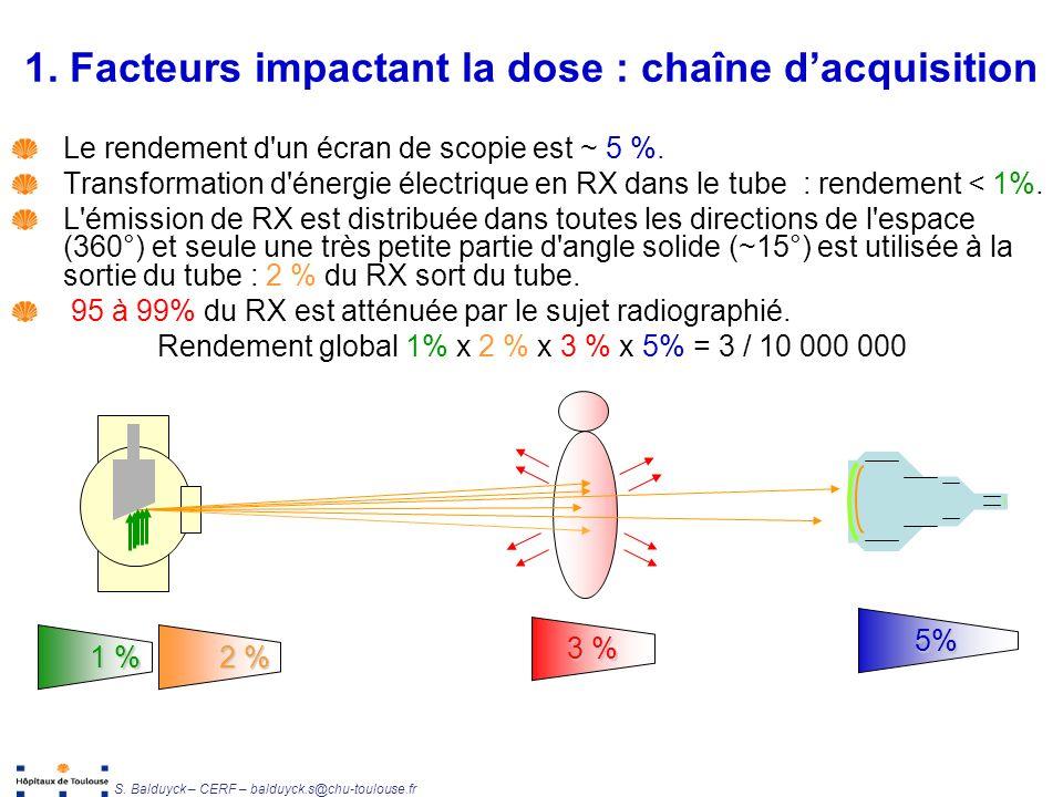 1. Facteurs impactant la dose : chaîne d'acquisition