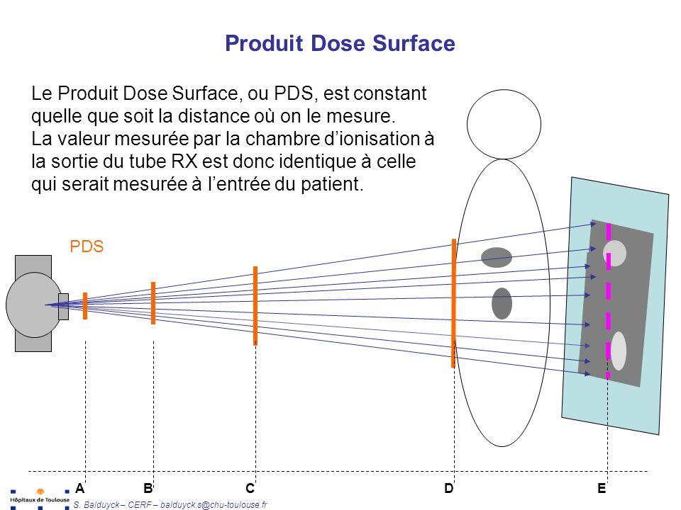Produit Dose Surface Le Produit Dose Surface, ou PDS, est constant quelle que soit la distance où on le mesure.