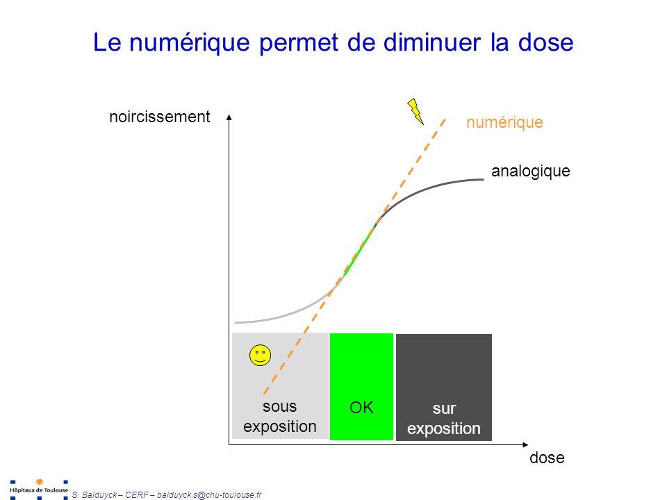 Le numérique permet de diminuer la dose à condition d'optimiser les paramètres et de faire le CQ