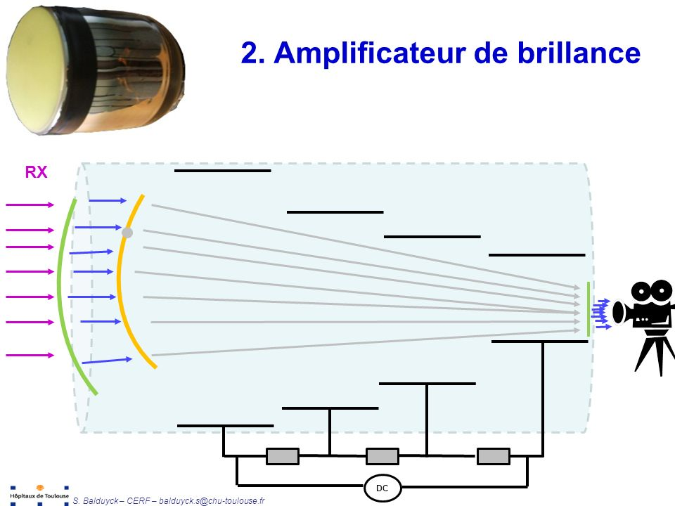 2. Amplificateur de brillance