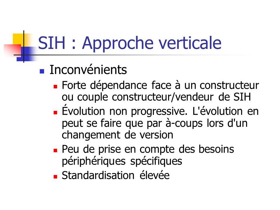 SIH : Approche verticale