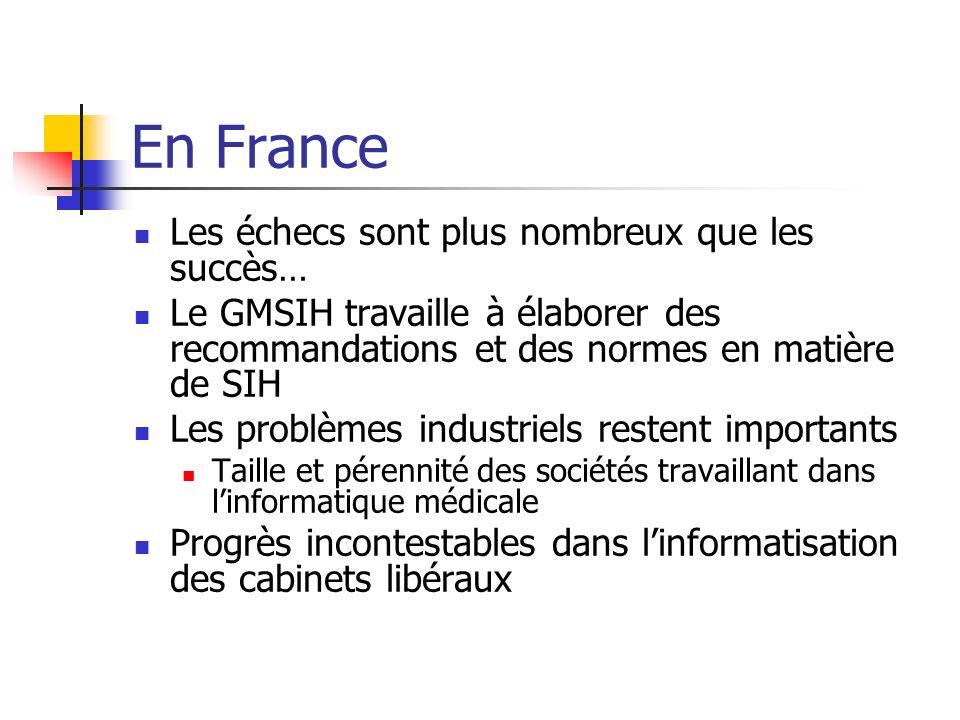 En France Les échecs sont plus nombreux que les succès…