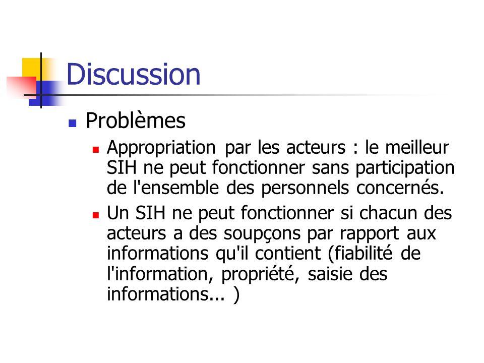 DiscussionProblèmes. Appropriation par les acteurs : le meilleur SIH ne peut fonctionner sans participation de l ensemble des personnels concernés.