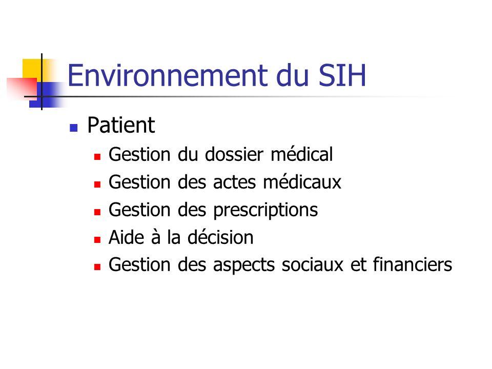 Environnement du SIH Patient Gestion du dossier médical