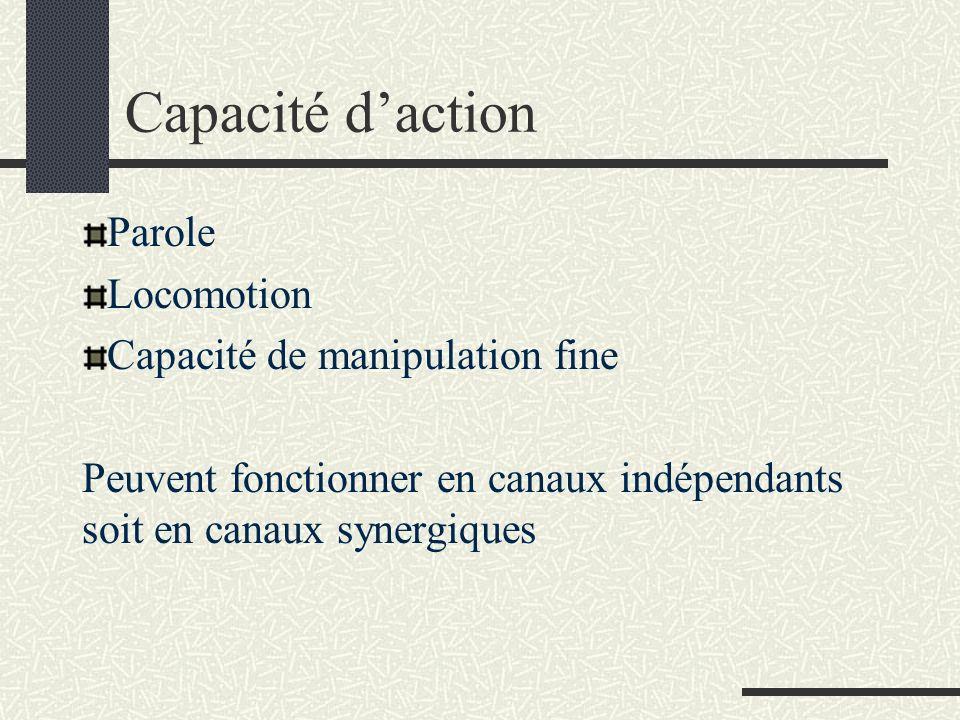 Capacité d'action Parole Locomotion Capacité de manipulation fine