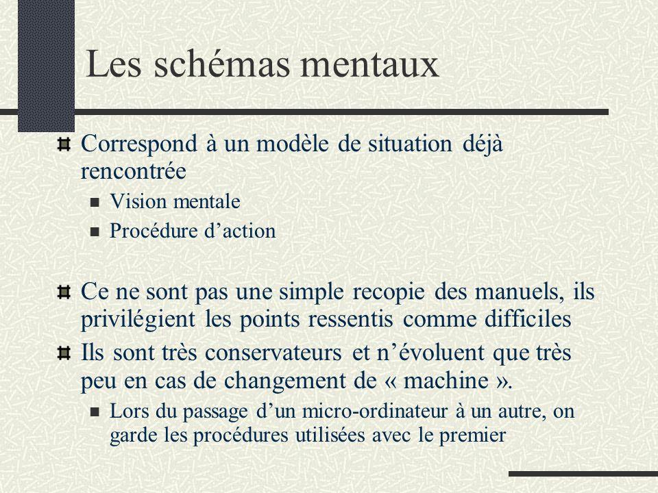 Les schémas mentaux Correspond à un modèle de situation déjà rencontrée. Vision mentale. Procédure d'action.