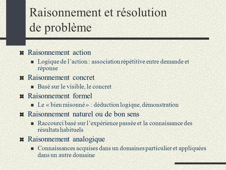 Raisonnement et résolution de problème