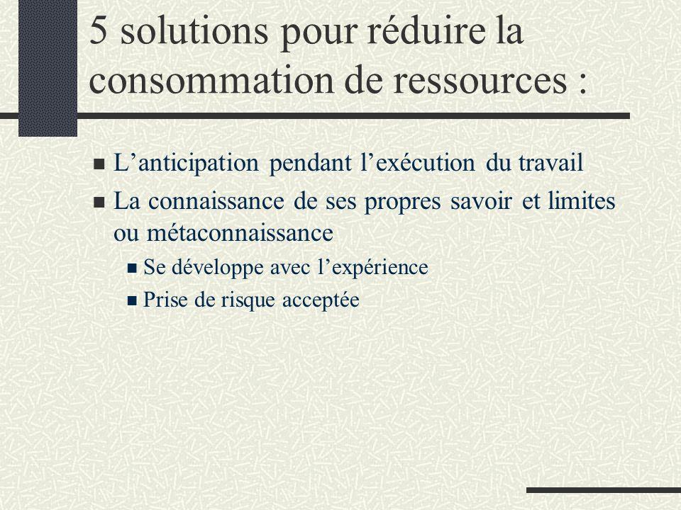 5 solutions pour réduire la consommation de ressources :