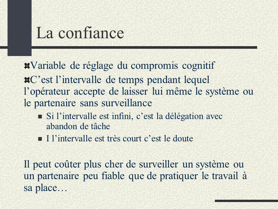 La confiance Variable de réglage du compromis cognitif