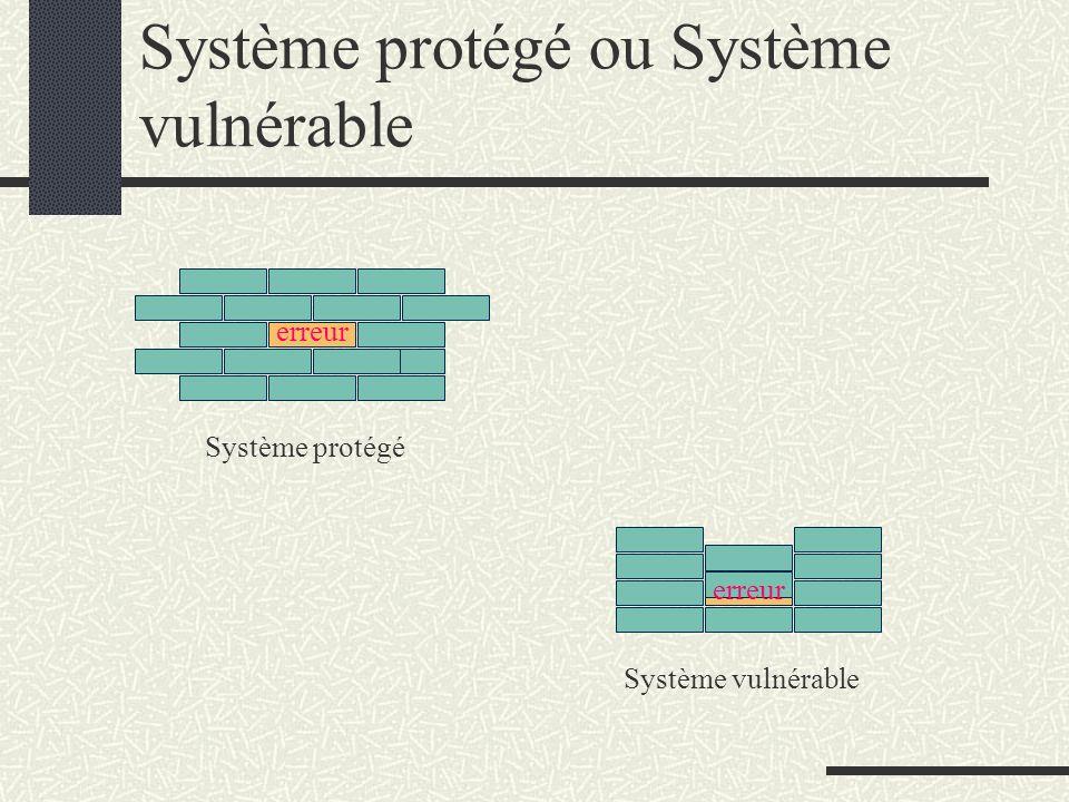 Système protégé ou Système vulnérable