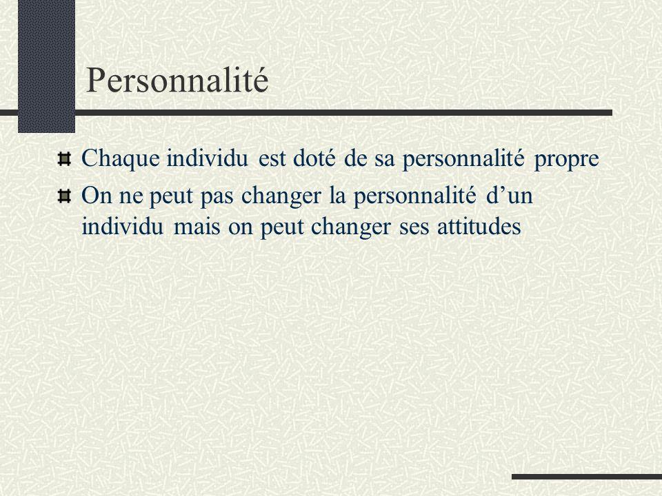 Personnalité Chaque individu est doté de sa personnalité propre