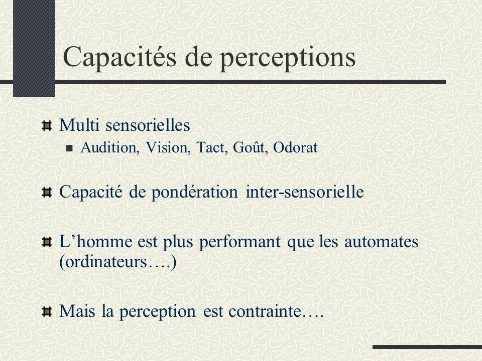Capacités de perceptions