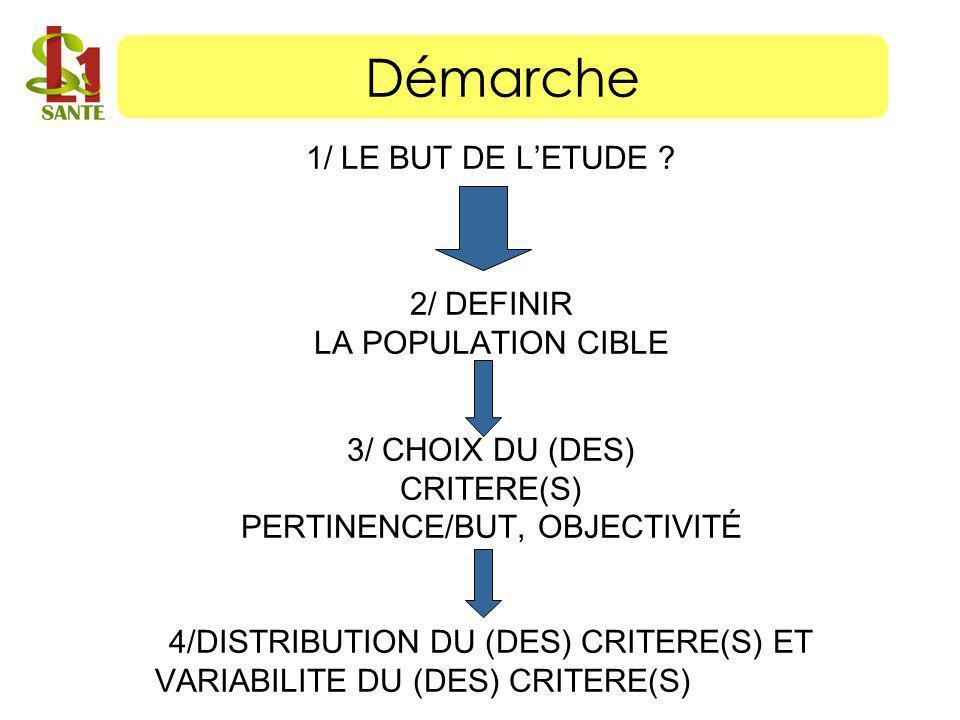 Démarche 1/ LE BUT DE L'ETUDE 2/ DEFINIR LA POPULATION CIBLE