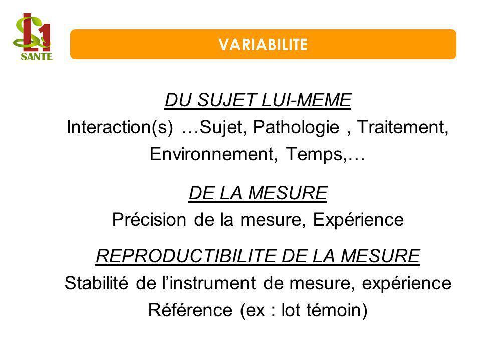 Interaction(s) …Sujet, Pathologie , Traitement, Environnement, Temps,…
