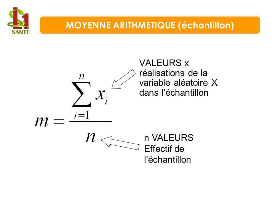 MOYENNE ARITHMETIQUE (échantillon)