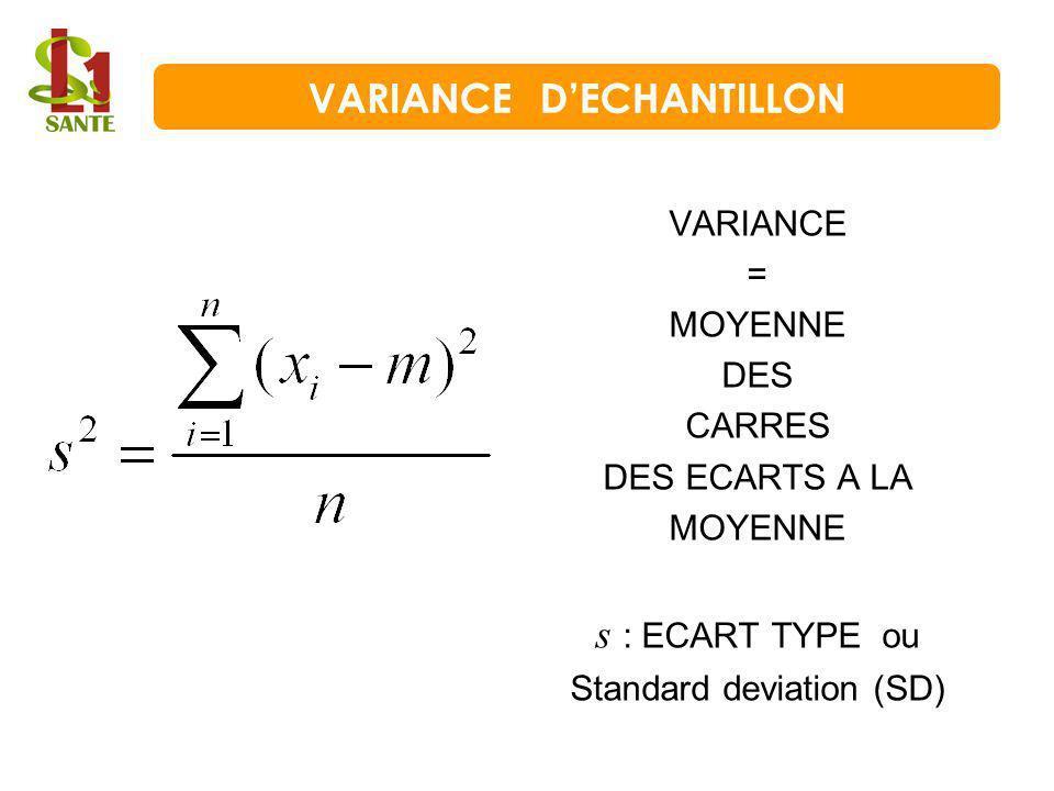 VARIANCE D'ECHANTILLON