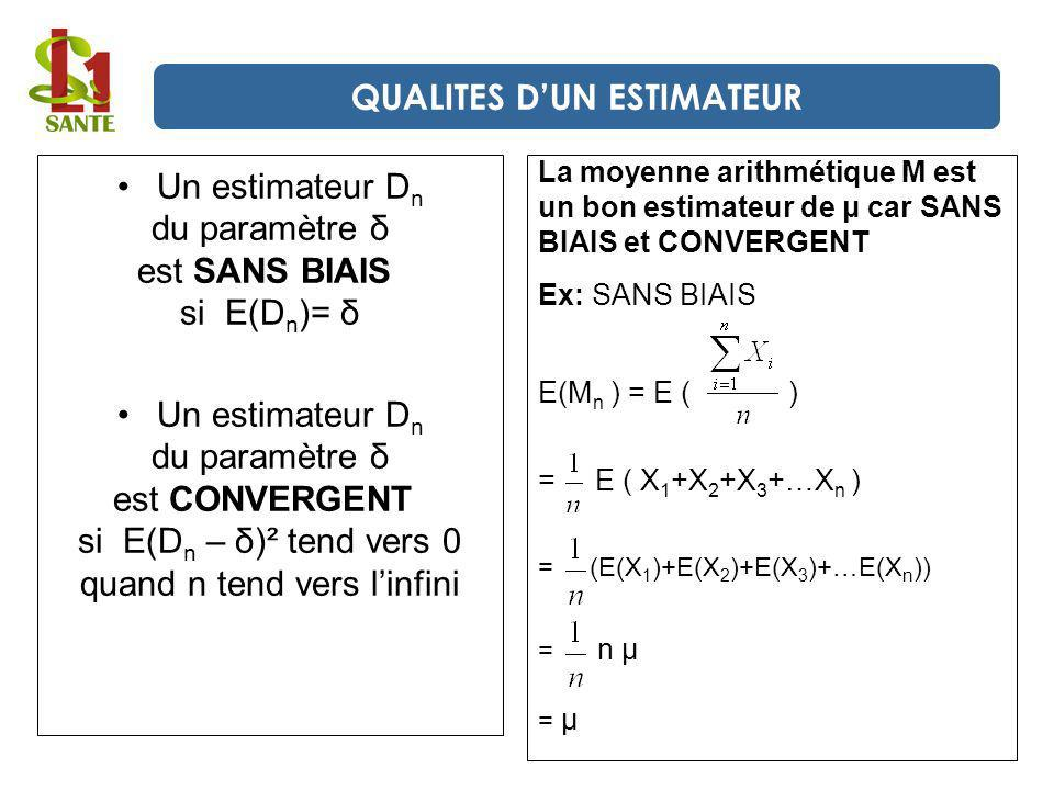 QUALITES D'UN ESTIMATEUR