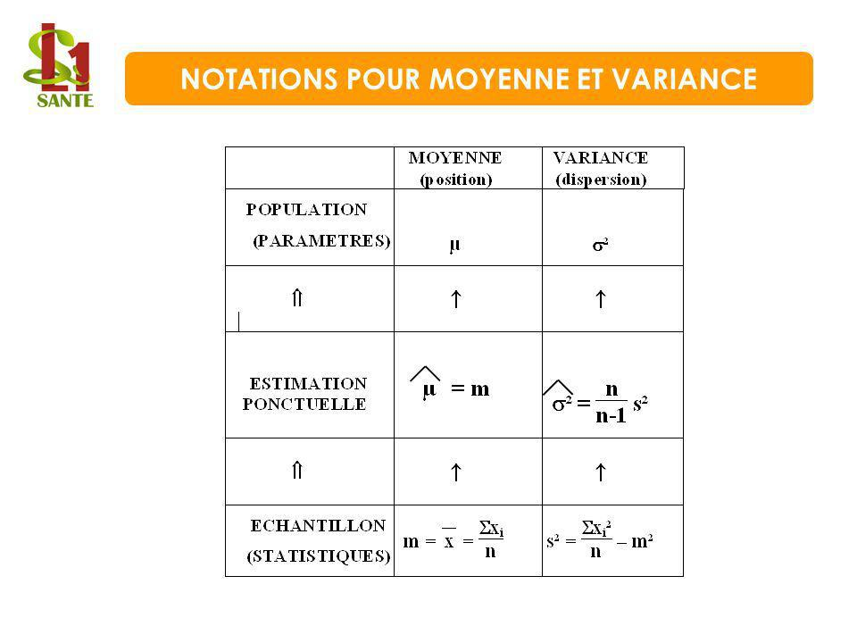 NOTATIONS POUR MOYENNE ET VARIANCE