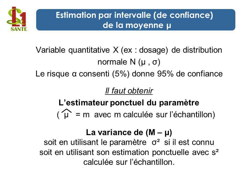Estimation par intervalle (de confiance) de la moyenne μ