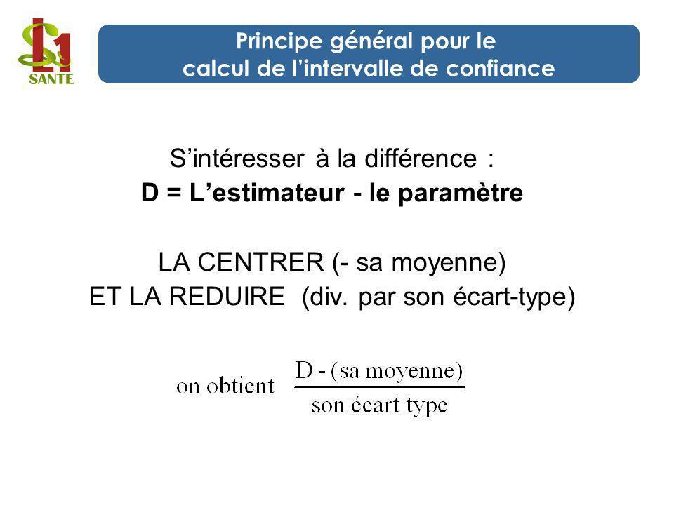 D = L'estimateur - le paramètre