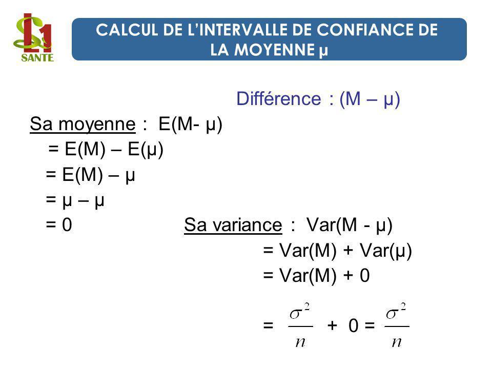 CALCUL DE L'INTERVALLE DE CONFIANCE DE