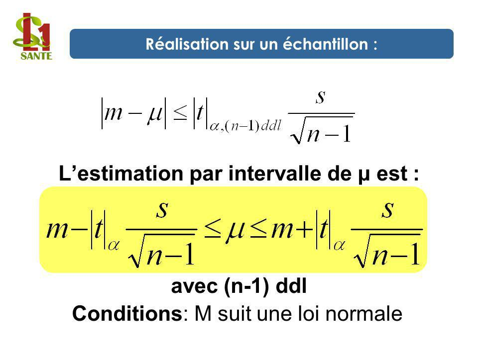 L'estimation par intervalle de μ est : avec (n-1) ddl