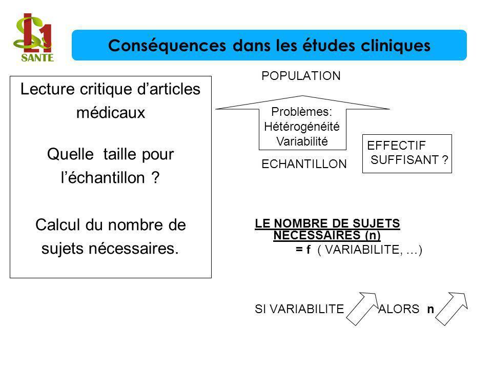 Conséquences dans les études cliniques