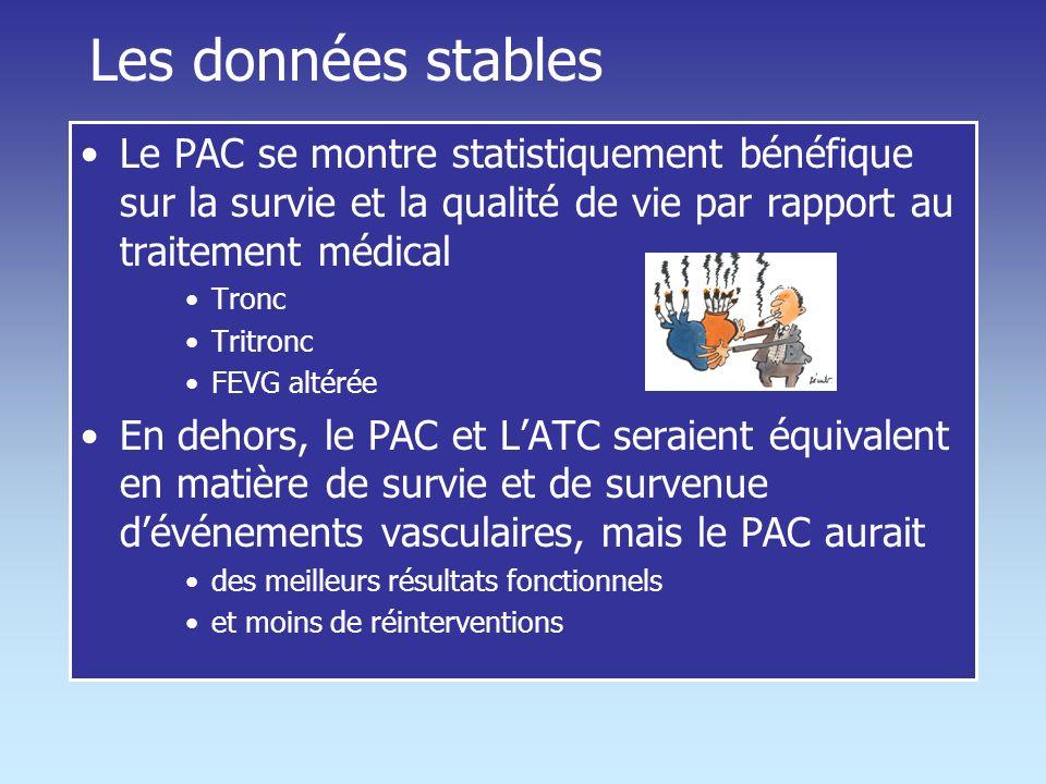 Les données stables Le PAC se montre statistiquement bénéfique sur la survie et la qualité de vie par rapport au traitement médical.