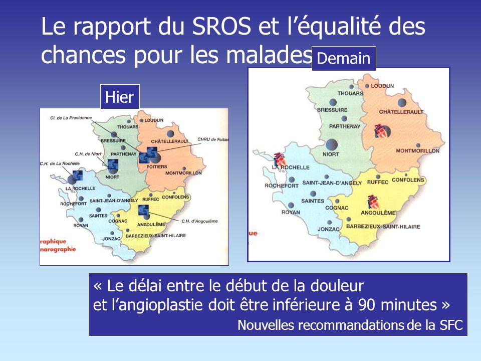 Le rapport du SROS et l'équalité des chances pour les malades