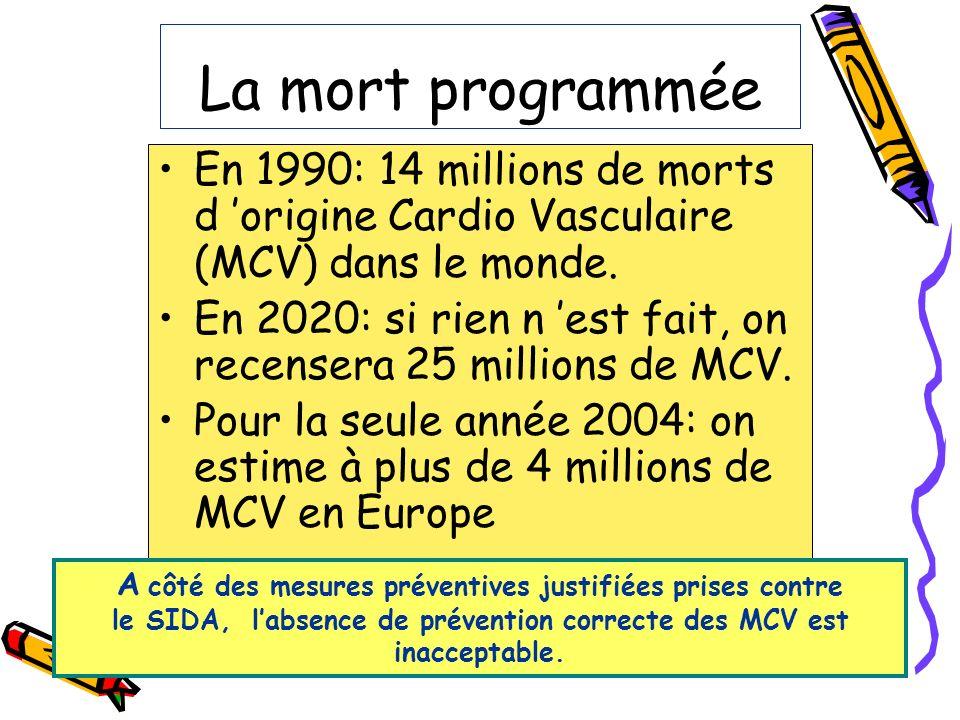 La mort programmée En 1990: 14 millions de morts d 'origine Cardio Vasculaire (MCV) dans le monde.