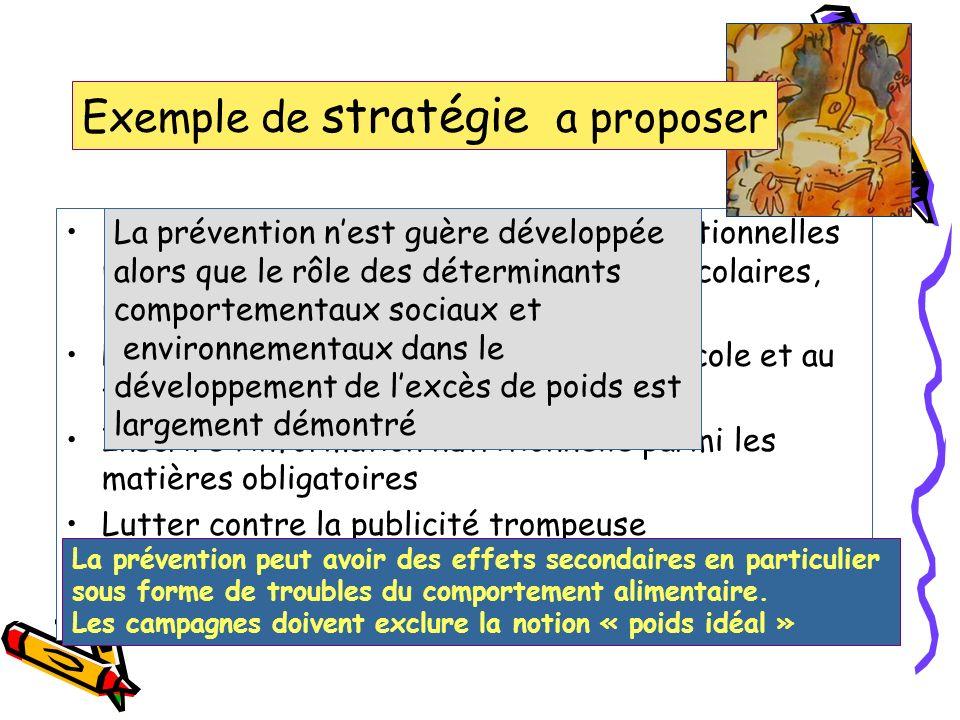 Exemple de stratégie a proposer