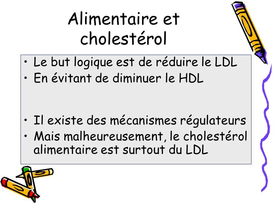 Alimentaire et cholestérol