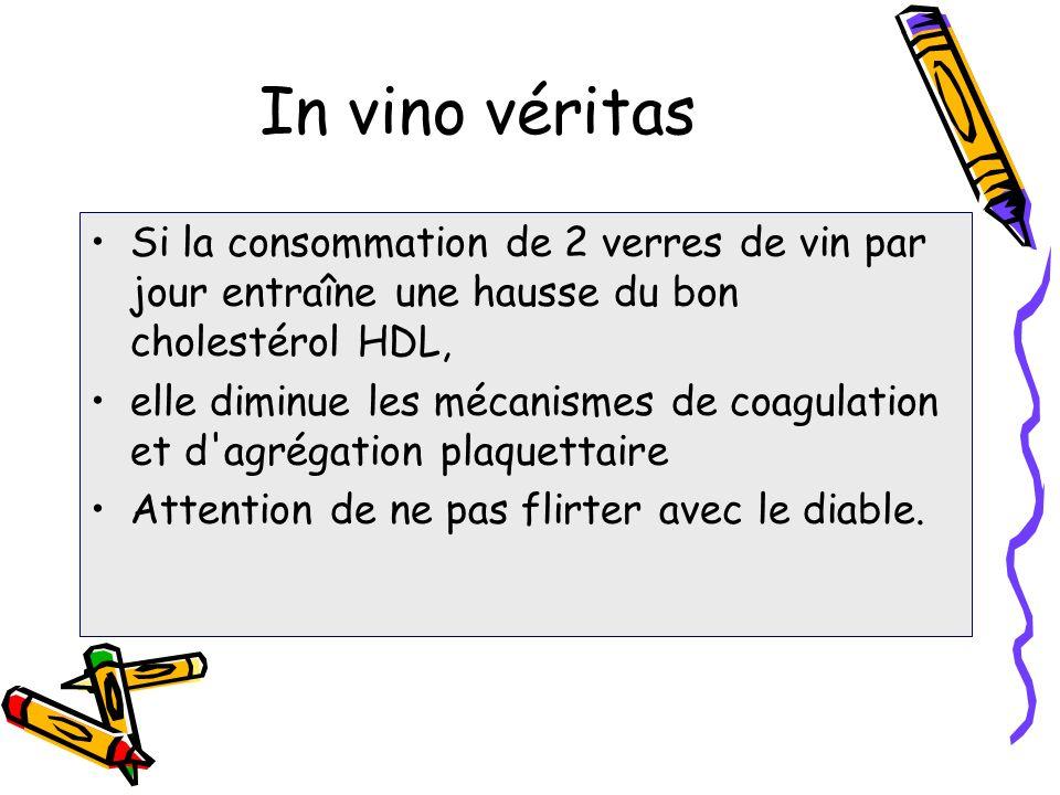 In vino véritas Si la consommation de 2 verres de vin par jour entraîne une hausse du bon cholestérol HDL,