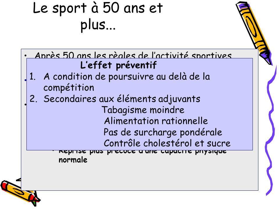 Le sport à 50 ans et plus... Après 50 ans les règles de l'activité sportives doivent s 'adapter aux conditions nouvelles.