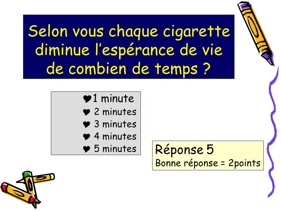 Selon vous chaque cigarette diminue l'espérance de vie de combien de temps