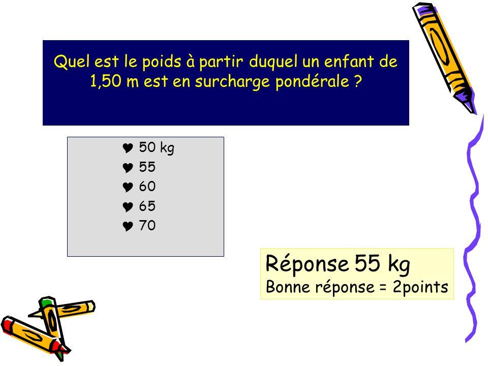 Quel est le poids à partir duquel un enfant de 1,50 m est en surcharge pondérale